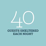 40 guests